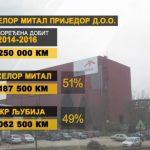 """Pao dogovor Vlade RS i """"Mitala"""", isplaćena neraspoređena dobit (VIDEO)"""