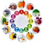 Nedostatak vitamina vodi u bolest