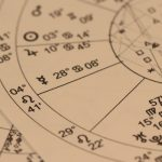 Dnevni horoskop za 9. maj