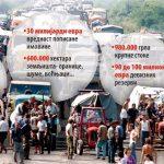 Kužet: Nad Srbima izvršeni genocid i etničko čišćenje