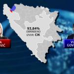 Evo u kojim opštinama vodi Željka Cvijanović VIDEO