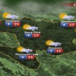 U srijedu umjereno oblačno sa sunčanim intervalima (VIDEO)