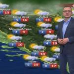 U subotu promjenljivo oblačno i malo svježije (VIDEO)