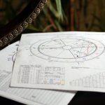 Dnevni horoskop za 1. jul