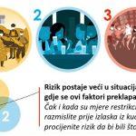 Ovo su faktori koji povećavaju rizik od prenosa virusa korona